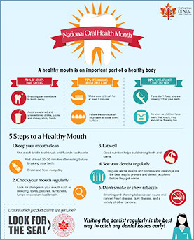 National Oral Health Month